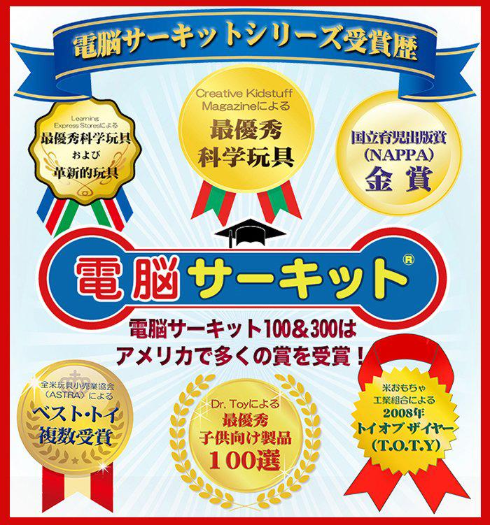 電脳サーキットシリーズの受賞歴